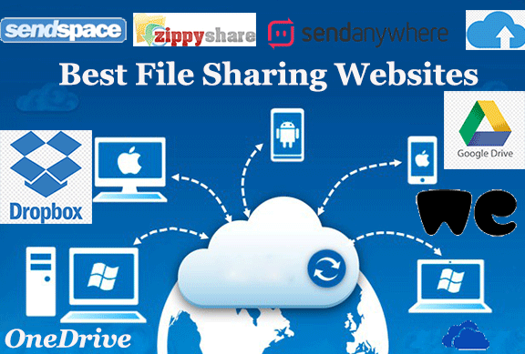 Best File Sharing Websites
